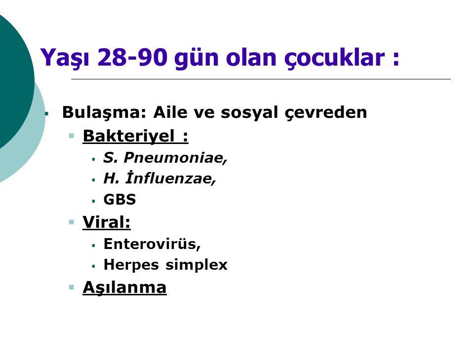 Yaşı 28-90 gün olan çocuklar :  Bulaşma: Aile ve sosyal çevreden  Bakteriyel :  S. Pneumoniae,  H. İnfluenzae,  GBS  Viral:  Enterovirüs,  Her