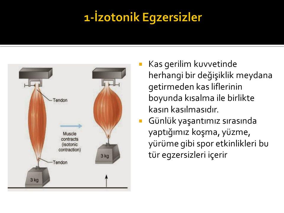  Kas gerilim kuvvetinde herhangi bir değişiklik meydana getirmeden kas liflerinin boyunda kısalma ile birlikte kasın kasılmasıdır.  Günlük yaşantımı