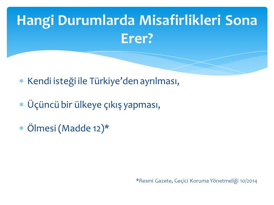  Kendi isteği ile Türkiye'den ayrılması,  Üçüncü bir ülkeye çıkış yapması,  Ölmesi (Madde 12)* *Resmi Gazete, Geçici Koruma Yönetmeliği 10/2014 Han