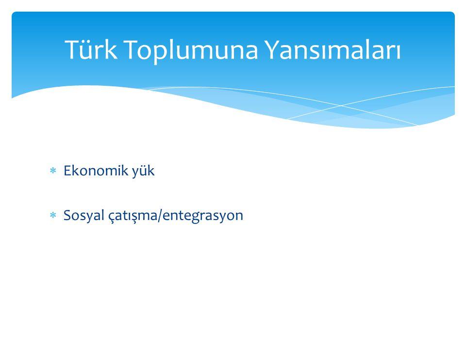  Ekonomik yük  Sosyal çatışma/entegrasyon Türk Toplumuna Yansımaları