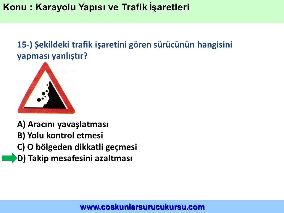 15-) Şekildeki trafik işaretini gören sürücünün hangisini yapması yanlıştır.