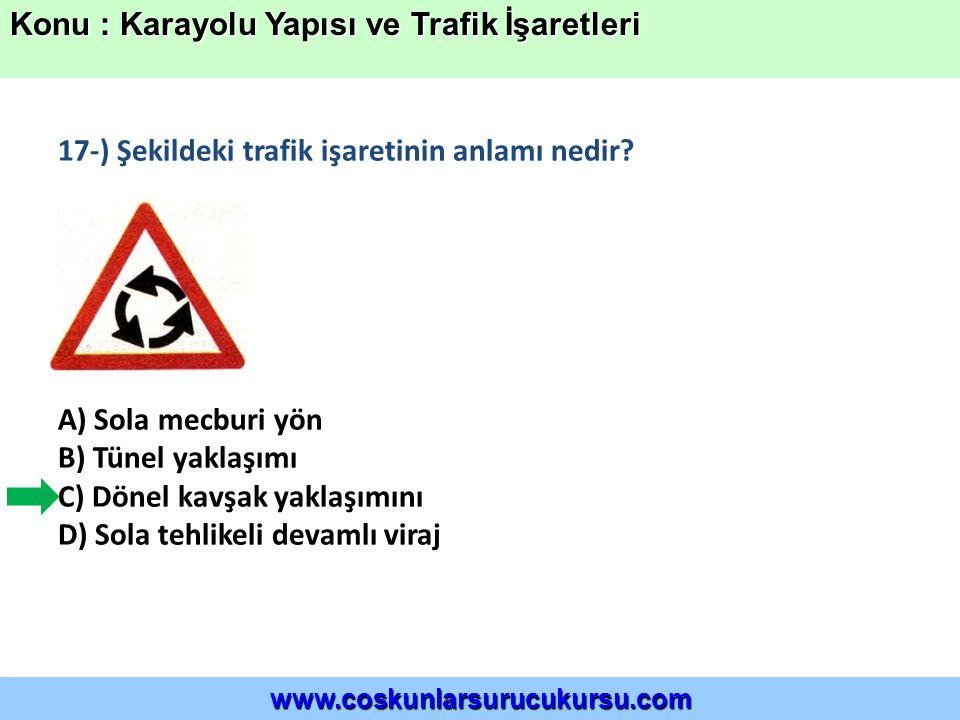 17-) Şekildeki trafik işaretinin anlamı nedir.