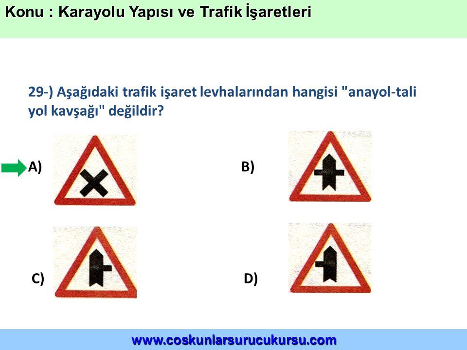 29-) Aşağıdaki trafik işaret levhalarından hangisi anayol-tali yol kavşağı değildir.