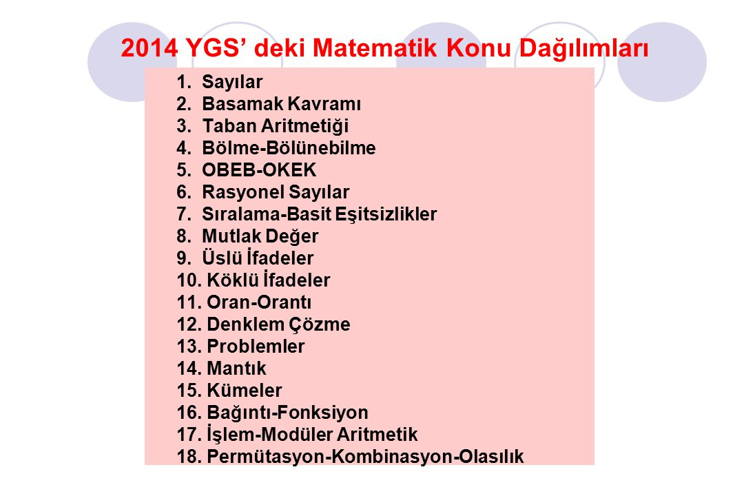 2014 YGS' deki Matematik Konu Dağılımları 1.Sayılar 2.