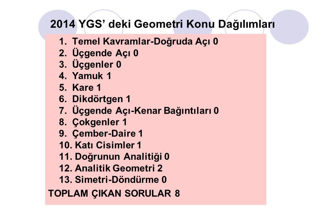 2014 YGS' deki Geometri Konu Dağılımları 1.Temel Kavramlar-Doğruda Açı 0 2.
