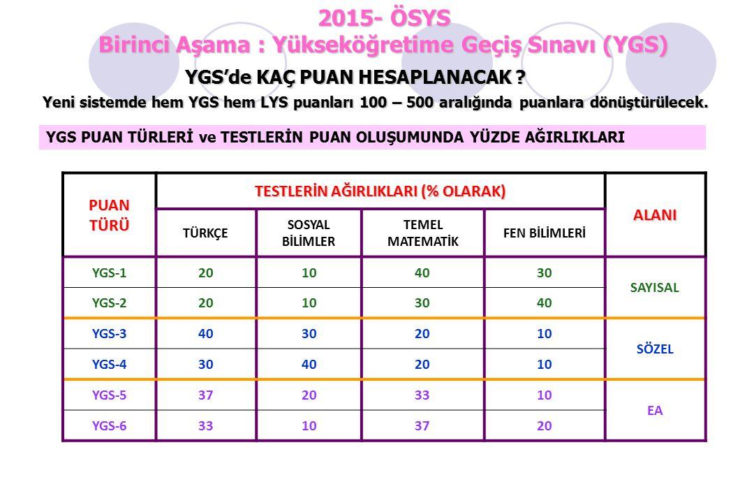 2015- ÖSYS Birinci Aşama : Yükseköğretime Geçiş Sınavı (YGS) YGS'de KAÇ PUAN HESAPLANACAK .