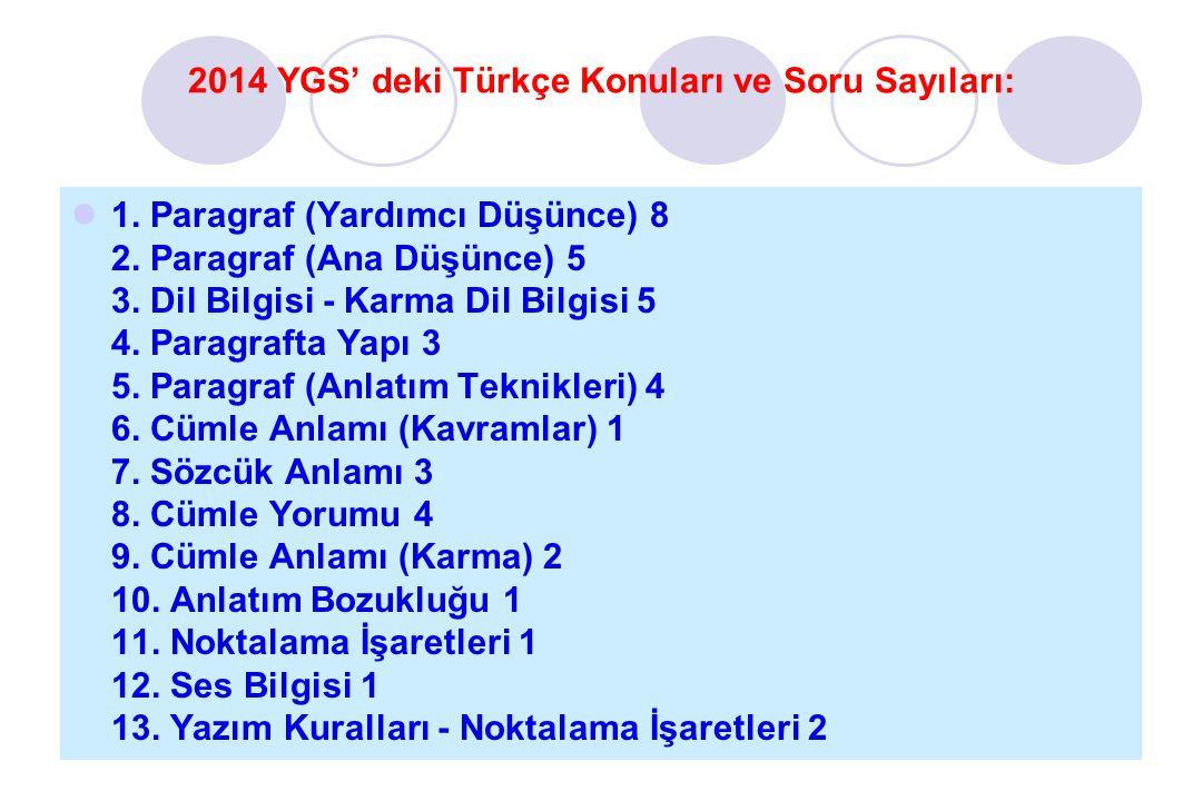 2014 YGS' deki Türkçe Konuları ve Soru Sayıları: 1.