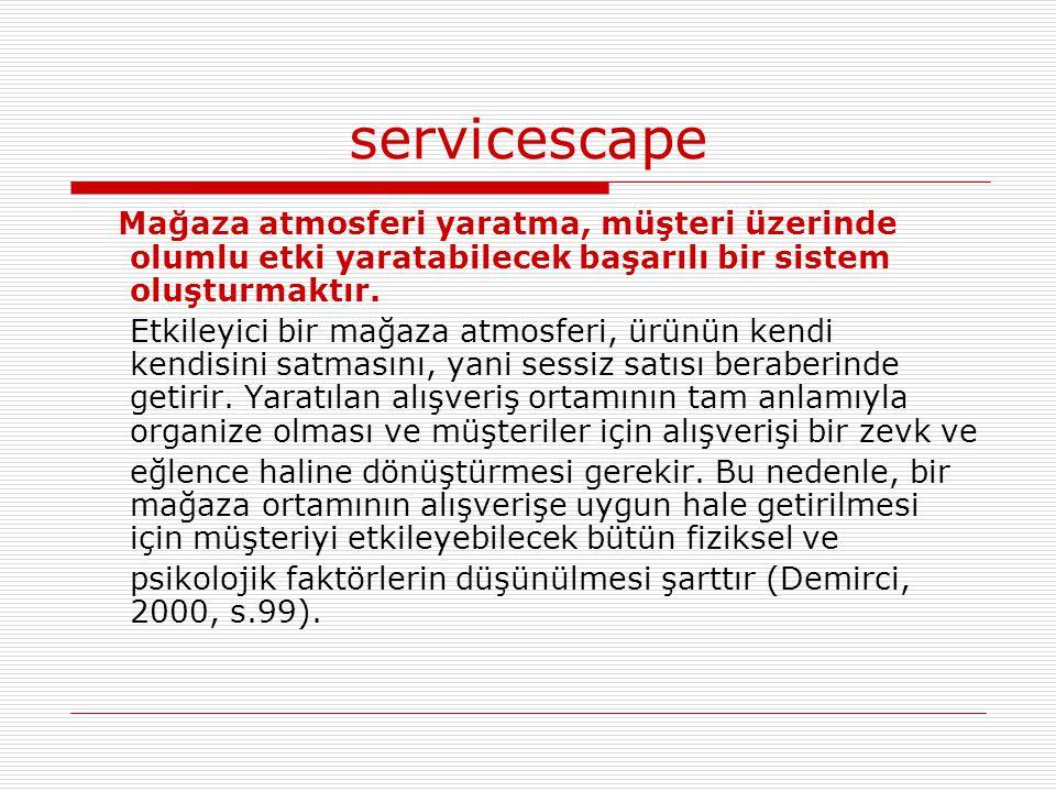 servicescape Mağaza atmosferi yaratma, müşteri üzerinde olumlu etki yaratabilecek başarılı bir sistem oluşturmaktır. Etkileyici bir mağaza atmosferi,