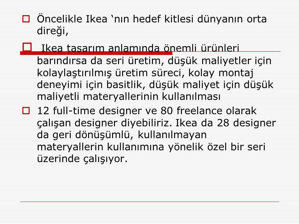  Öncelikle Ikea 'nın hedef kitlesi dünyanın orta direği,  Ikea tasarım anlamında önemli ürünleri barındırsa da seri üretim, düşük maliyetler için ko