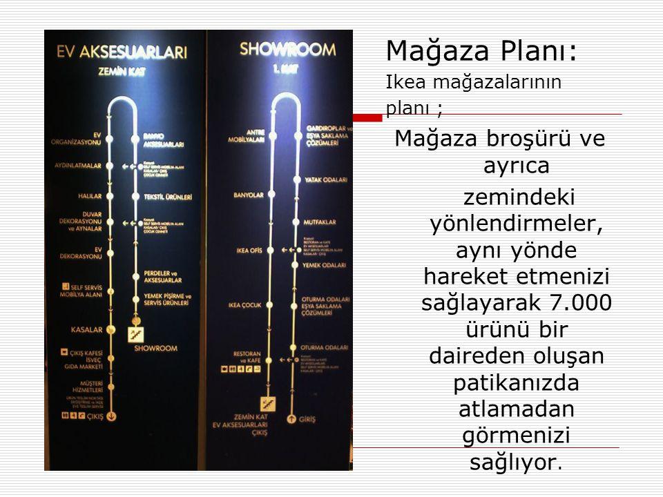 Mağaza Planı: Ikea mağazalarının planı ; Mağaza broşürü ve ayrıca zemindeki yönlendirmeler, aynı yönde hareket etmenizi sağlayarak 7.000 ürünü bir dai