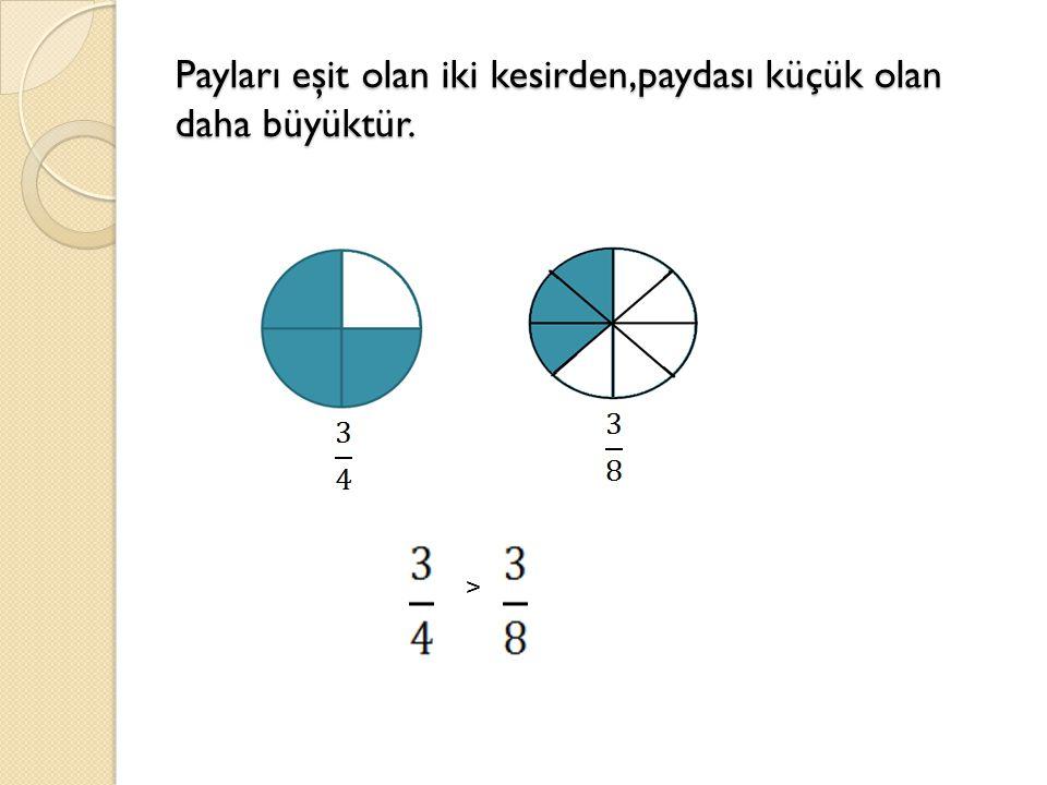 Payları eşit olan iki kesirden,paydası küçük olan daha büyüktür. >