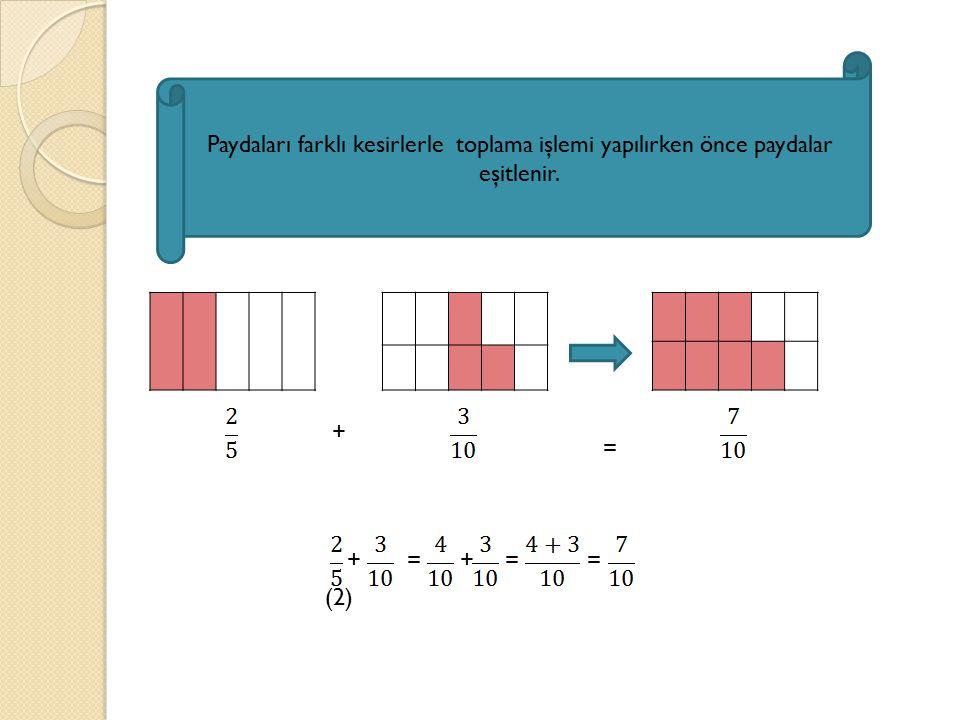 Paydaları farklı kesirlerle toplama işlemi yapılırken önce paydalar eşitlenir. + = +==+= (2)