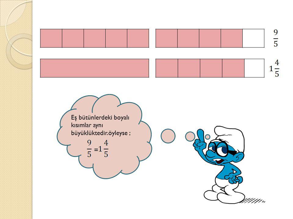 Eş bütünlerdeki boyalı kısımlar aynı büyüklüktedir.öyleyse ; =