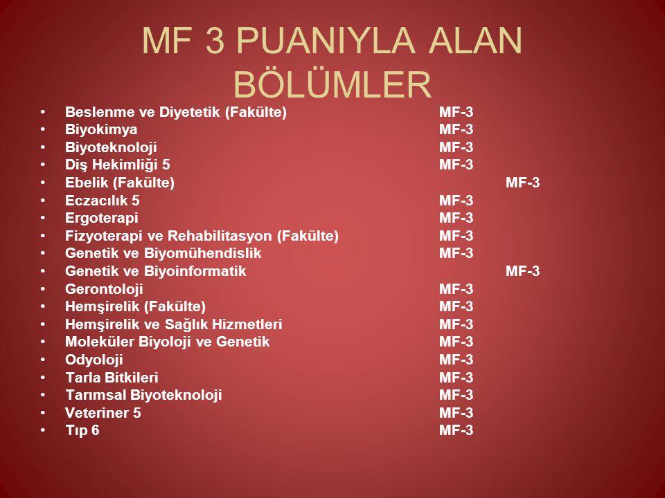 MF 3 PUANIYLA ALAN BÖLÜMLER Beslenme ve Diyetetik (Fakülte)MF-3 BiyokimyaMF-3 BiyoteknolojiMF-3 Diş Hekimliği 5MF-3 Ebelik (Fakülte)MF-3 Eczacılık 5MF