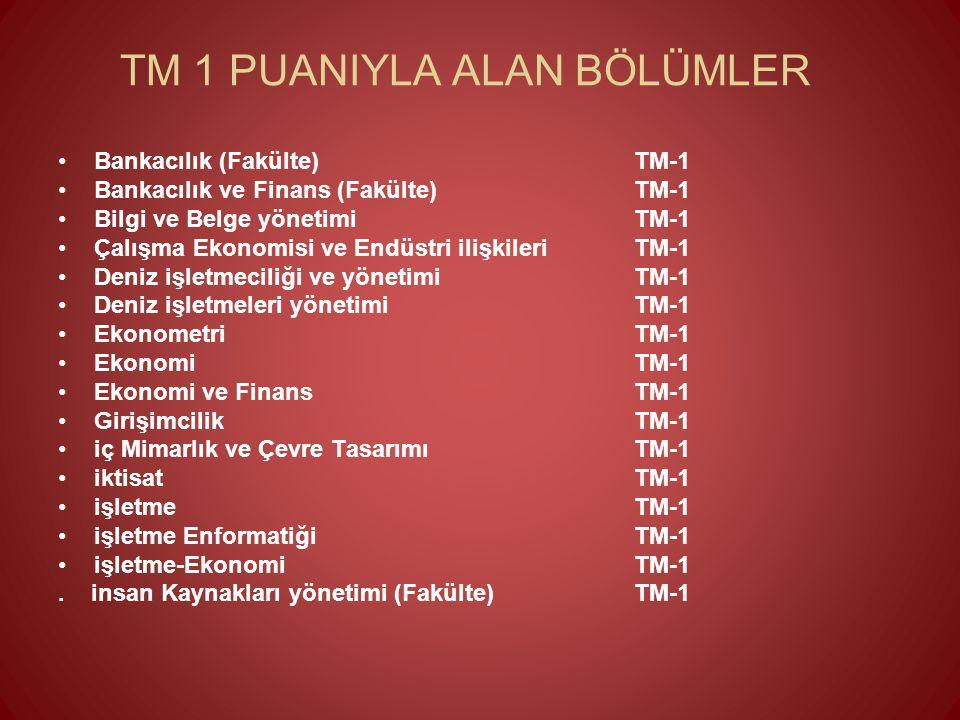 TM 1 PUANIYLA ALAN BÖLÜMLER Bankacılık (Fakülte)TM-1 Bankacılık ve Finans (Fakülte)TM-1 Bilgi ve Belge yönetimiTM-1 Çalışma Ekonomisi ve Endüstri iliş