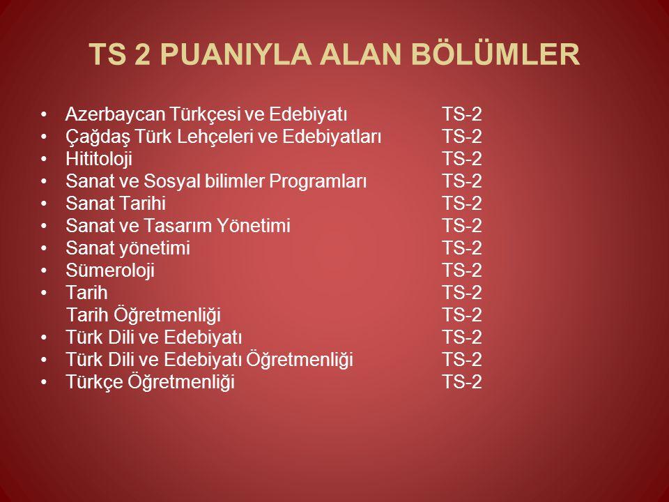 TS 2 PUANIYLA ALAN BÖLÜMLER Azerbaycan Türkçesi ve Edebiyatı TS-2 Çağdaş Türk Lehçeleri ve Edebiyatları TS-2 Hititoloji TS-2 Sanat ve Sosyal bilimler