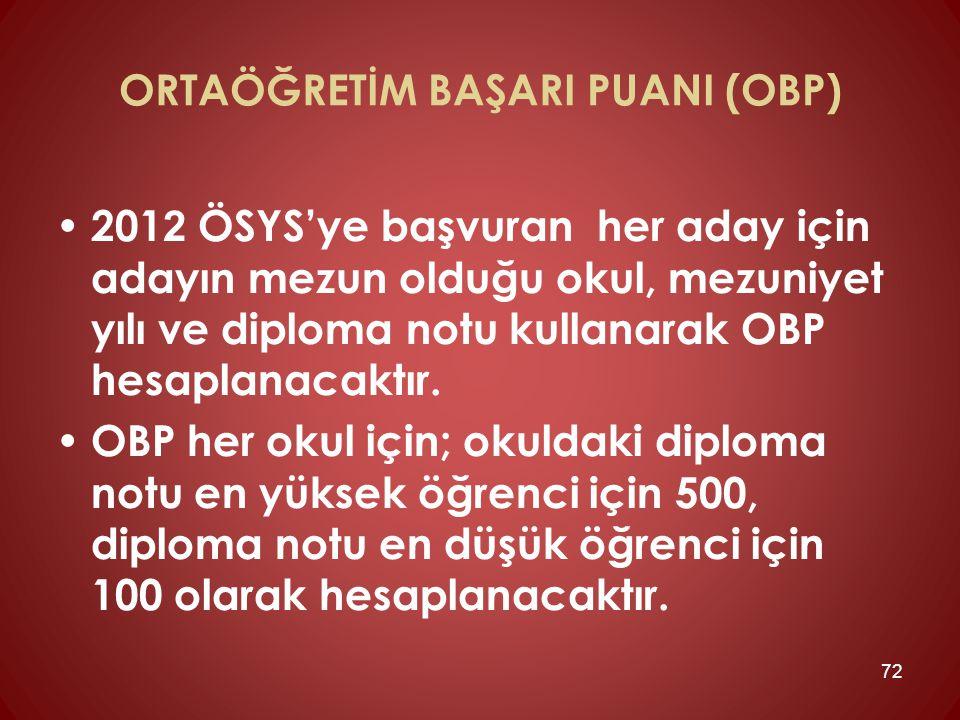 ORTAÖĞRETİM BAŞARI PUANI (OBP) 201 2 ÖSYS'ye başvuran her aday için adayın mezun olduğu okul, mezuniyet yılı ve diploma notu kullanarak OBP hesaplanac
