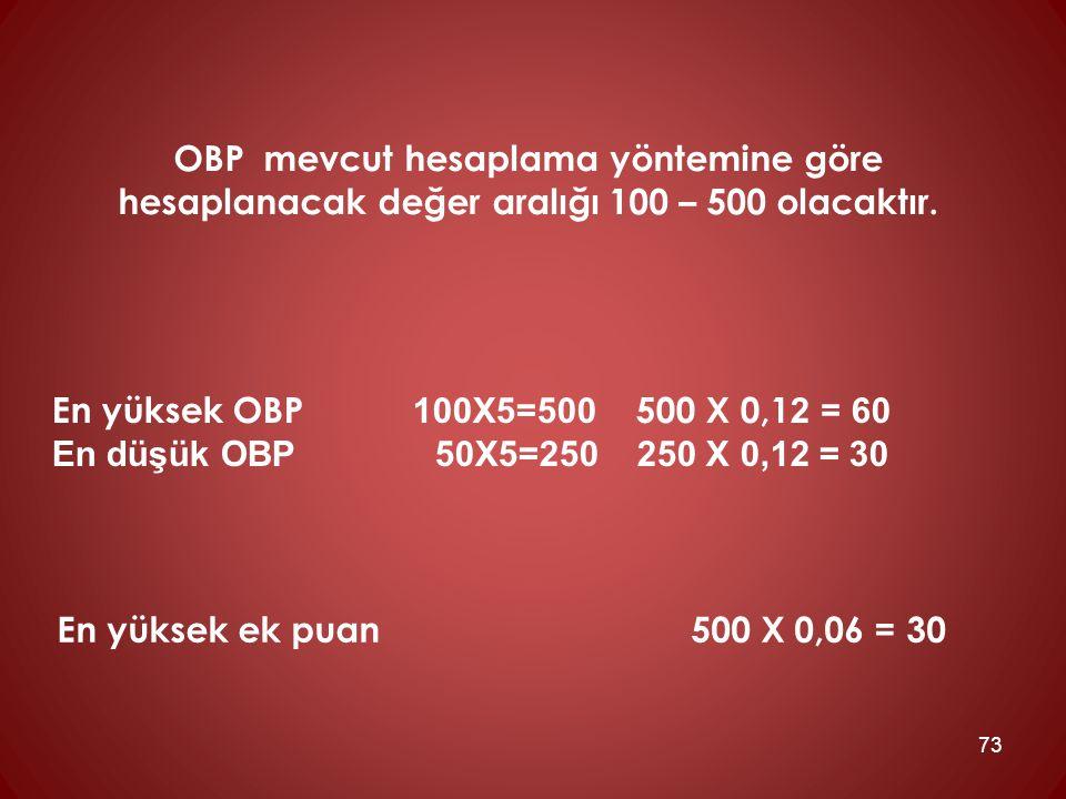 OBP mevcut hesaplama yöntemine göre hesaplanacak değer aralığı 100 – 500 olacaktır. En yüksek OBP 100X5=500 500 X 0,1 2 = 60 En düşük OBP 50X5=250 250