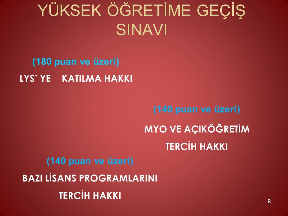 MF 2 PUANI Puan Türü TESTLERİN AĞIRLIKLARI (% OLARAK) YGS LYS-1LYS-2 Türkçe Tem.