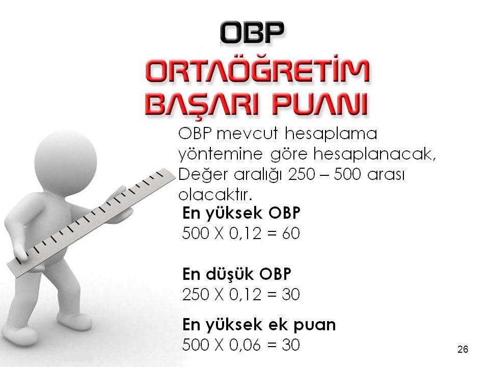 OBP mevcut hesaplama yöntemine göre hesaplanacak, Değer aralığı 250 – 500 arası olacaktır. En yüksek OBP 500 X 0,12 = 60 En düşük OBP 250 X 0,12 = 30