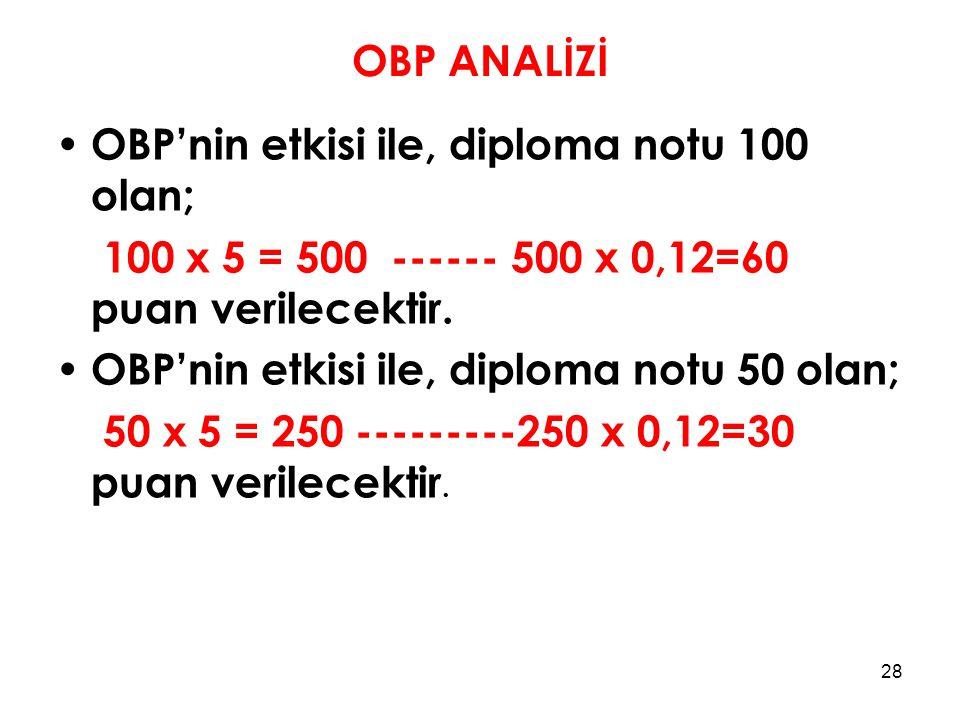 OBP ANALİZİ OBP'nin etkisi ile, diploma notu 100 olan; 100 x 5 = 500 ------ 500 x 0,12=60 puan verilecektir. OBP'nin etkisi ile, diploma notu 50 olan;