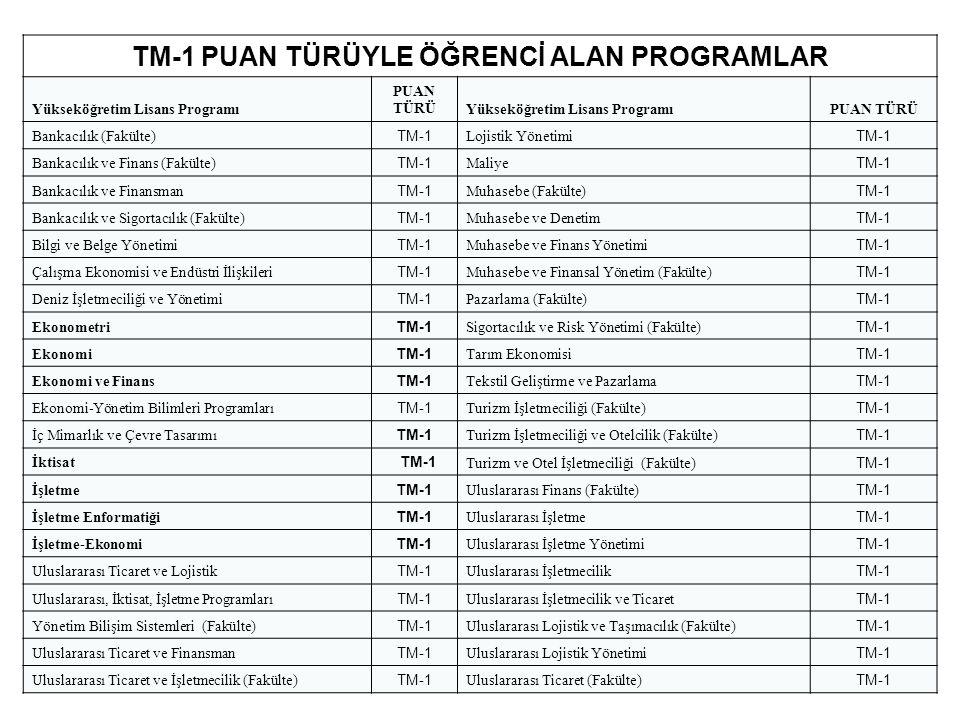 TM-1 PUAN TÜRÜYLE ÖĞRENCİ ALAN PROGRAMLAR Yükseköğretim Lisans Programı PUAN TÜRÜYükseköğretim Lisans ProgramıPUAN TÜRÜ Bankacılık (Fakülte) TM-1 Loji