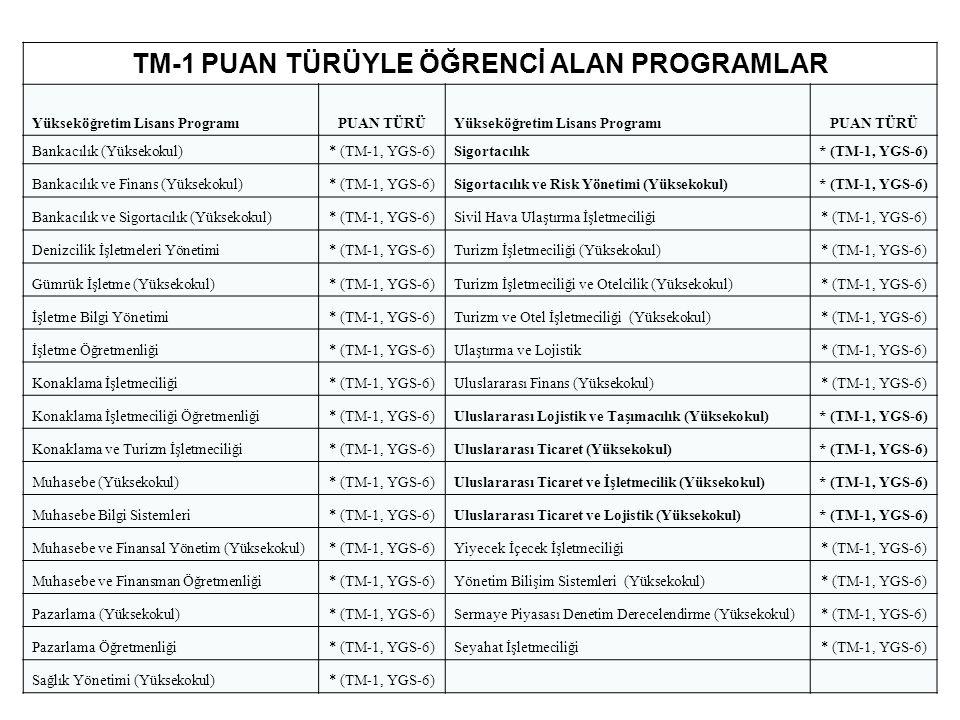 TM-1 PUAN TÜRÜYLE ÖĞRENCİ ALAN PROGRAMLAR Yükseköğretim Lisans ProgramıPUAN TÜRÜYükseköğretim Lisans ProgramıPUAN TÜRÜ Bankacılık (Yüksekokul)* (TM-1,