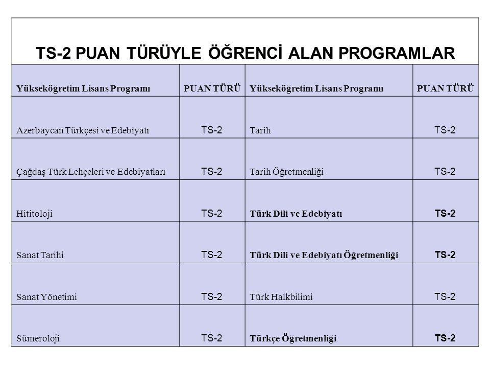 TS-2 PUAN TÜRÜYLE ÖĞRENCİ ALAN PROGRAMLAR Yükseköğretim Lisans ProgramıPUAN TÜRÜYükseköğretim Lisans ProgramıPUAN TÜRÜ Azerbaycan Türkçesi ve Edebiyat