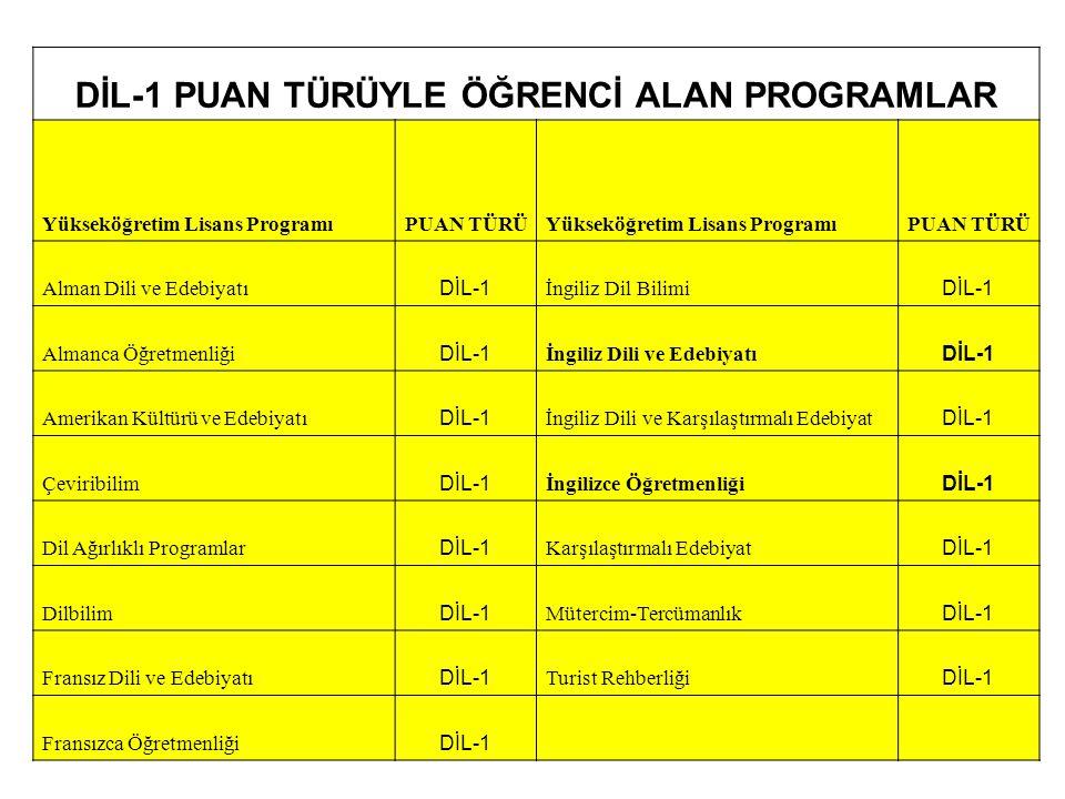 DİL-1 PUAN TÜRÜYLE ÖĞRENCİ ALAN PROGRAMLAR Yükseköğretim Lisans ProgramıPUAN TÜRÜYükseköğretim Lisans ProgramıPUAN TÜRÜ Alman Dili ve Edebiyatı DİL-1