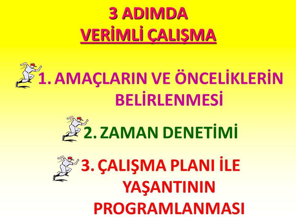 1.AMAÇLARIN VE ÖNCELİKLERİN BELİRLENMESİ 2.ZAMAN DENETİMİ 3.ÇALIŞMA PLANI İLE YAŞANTININ PROGRAMLANMASI 3 ADIMDA VERİMLİ ÇALIŞMA