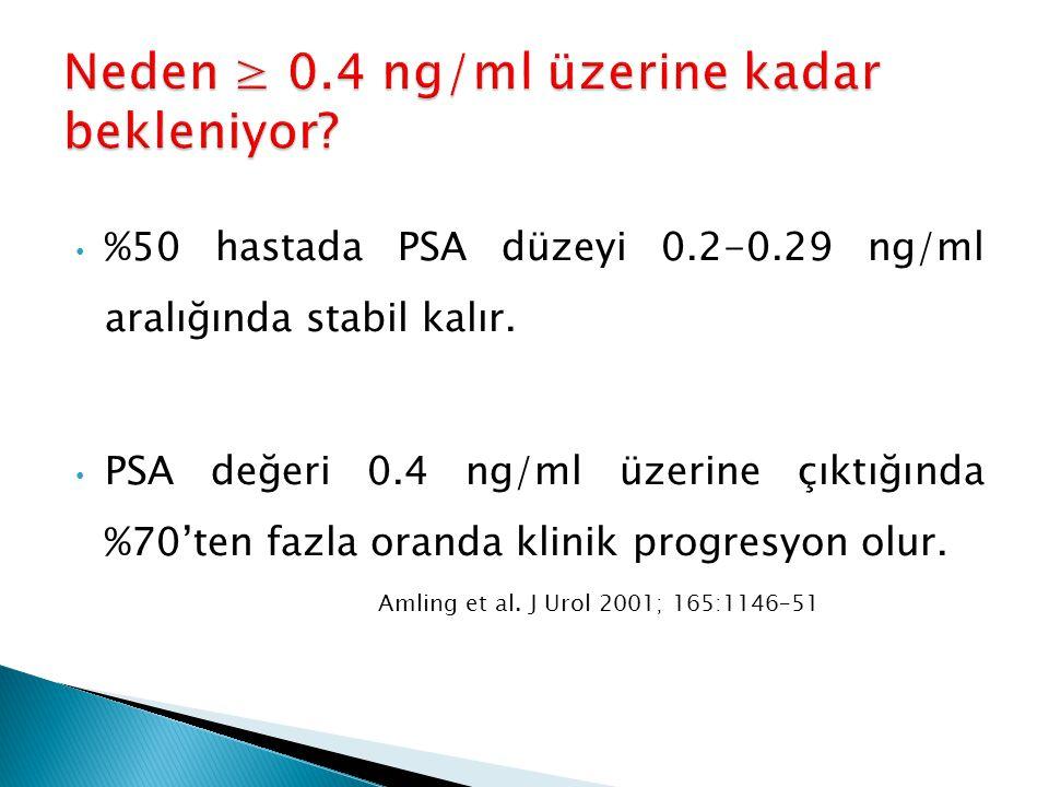 %50 hastada PSA düzeyi 0.2-0.29 ng/ml aralığında stabil kalır. PSA değeri 0.4 ng/ml üzerine çıktığında %70'ten fazla oranda klinik progresyon olur. Am