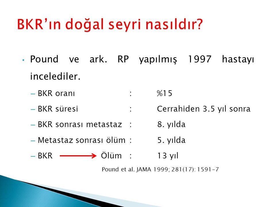 Pound ve ark. RP yapılmış 1997 hastayı incelediler. – BKR oranı: %15 – BKR süresi: Cerrahiden 3.5 yıl sonra – BKR sonrası metastaz: 8. yılda – Metasta