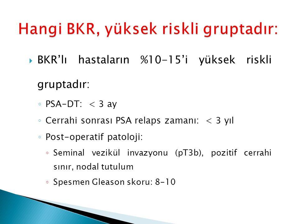  BKR'lı hastaların %10-15'i yüksek riskli gruptadır: ◦ PSA-DT: < 3 ay ◦ Cerrahi sonrası PSA relaps zamanı: < 3 yıl ◦ Post-operatif patoloji: ◦ Semina