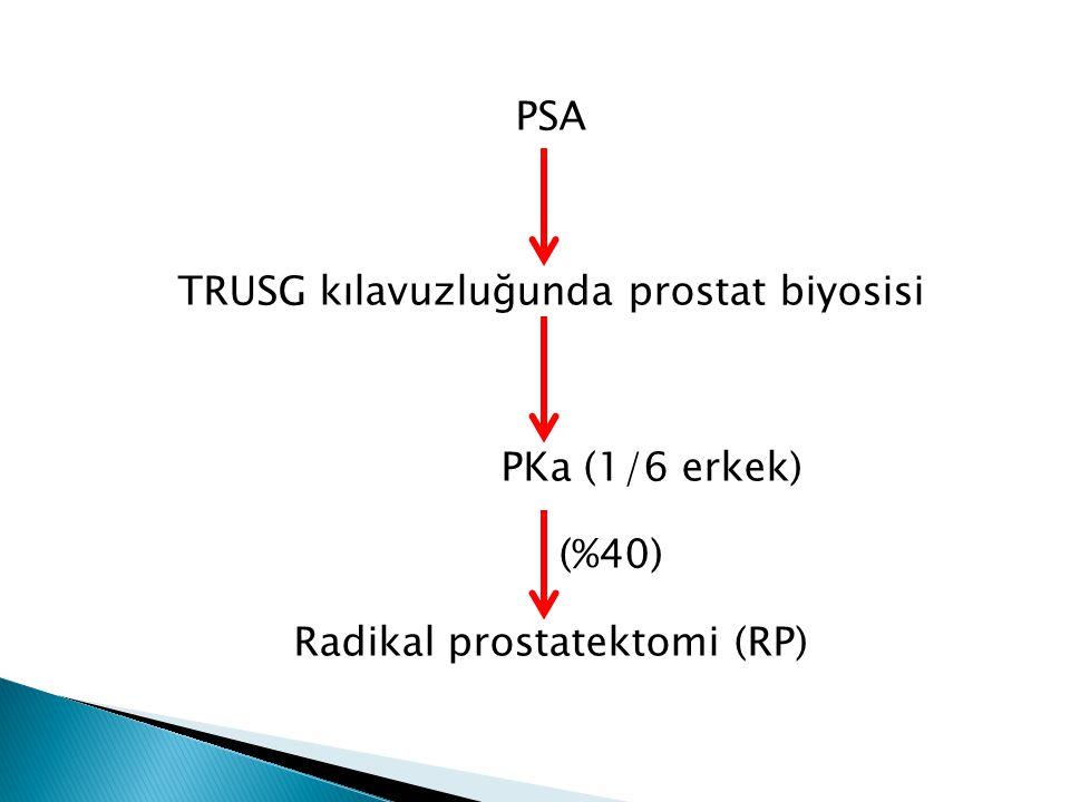  RP'den 4 hafta sonra PSA'nın saptanamaz olması gerekir ve cerrahi sonrası ilk PSA kontrolü 6.