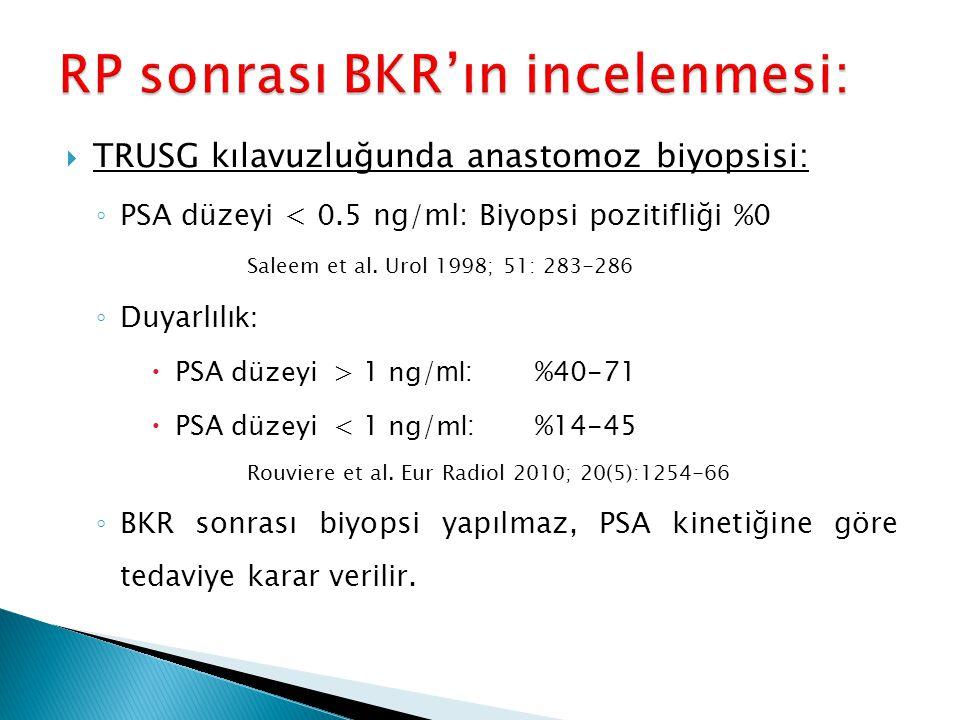  TRUSG kılavuzluğunda anastomoz biyopsisi: ◦ PSA düzeyi < 0.5 ng/ml: Biyopsi pozitifliği %0 Saleem et al. Urol 1998; 51: 283-286 ◦ Duyarlılı k:  PSA