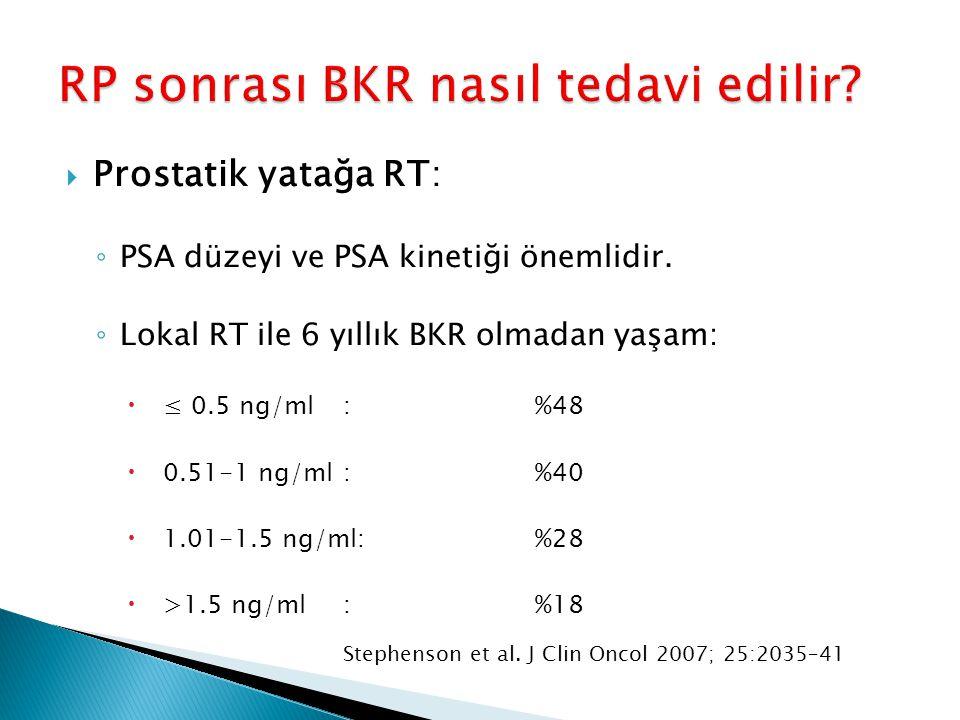  Prostatik yatağa RT: ◦ PSA düzeyi ve PSA kinetiği önemlidir. ◦ Lokal RT ile 6 yıllık BKR olmadan yaşam:  ≤ 0.5 ng/ml:%48  0.51-1 ng/ml:%40  1.01-