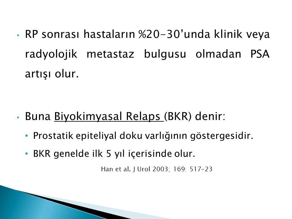  Prostatik yatağa RT: ◦ PSA düzeyi ve PSA kinetiği önemlidir.