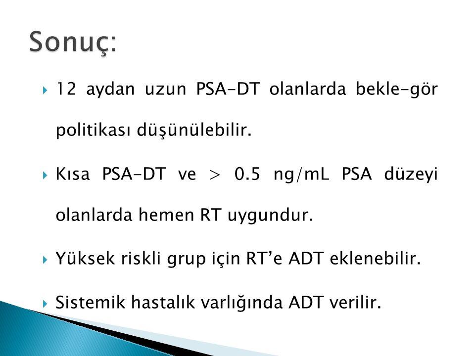  12 aydan uzun PSA-DT olanlarda bekle-gör politikası düşünülebilir.  Kısa PSA-DT ve > 0.5 ng/mL PSA düzeyi olanlarda hemen RT uygundur.  Yüksek ris