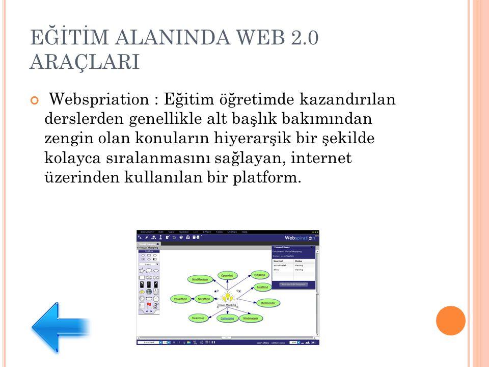 EĞİTİM ALANINDA WEB 2.0 ARAÇLARI Webspriation : Eğitim öğretimde kazandırılan derslerden genellikle alt başlık bakımından zengin olan konuların hiyerarşik bir şekilde kolayca sıralanmasını sağlayan, internet üzerinden kullanılan bir platform.