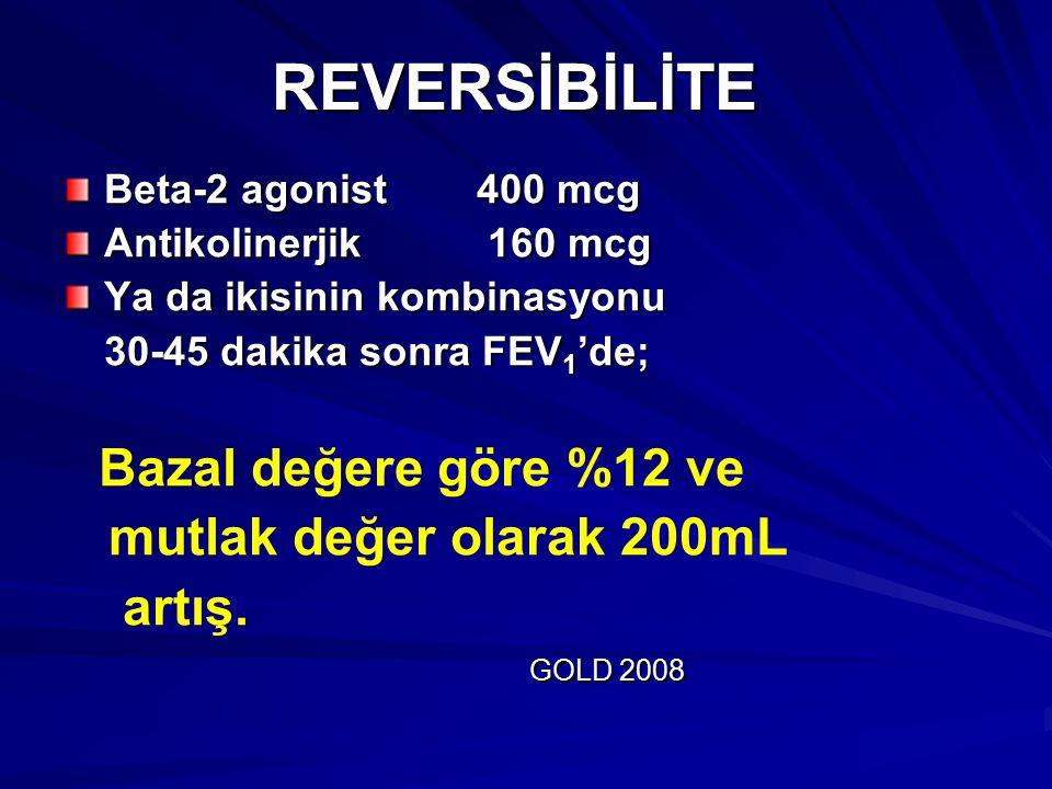Beta-2 agonist 400 mcg Antikolinerjik 160 mcg Ya da ikisinin kombinasyonu 30-45 dakika sonra FEV 1 'de; Bazal değere göre %12 ve mutlak değer olarak 2