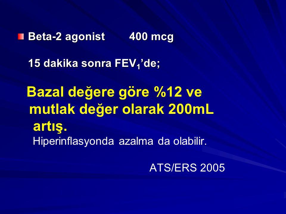 Beta-2 agonist 400 mcg 15 dakika sonra FEV 1 'de; Bazal değere göre %12 ve mutlak değer olarak 200mL artış. Hiperinflasyonda azalma da olabilir. ATS/E