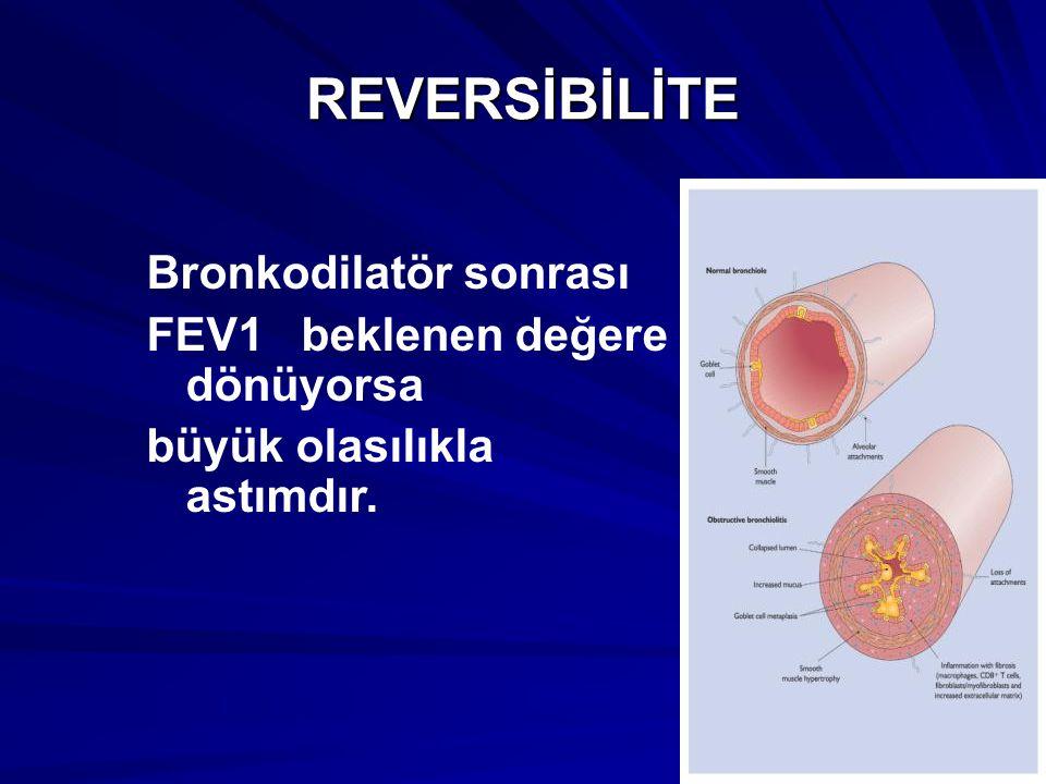 REVERSİBİLİTE Bronkodilatör sonrası FEV1 beklenen değere dönüyorsa büyük olasılıkla astımdır.
