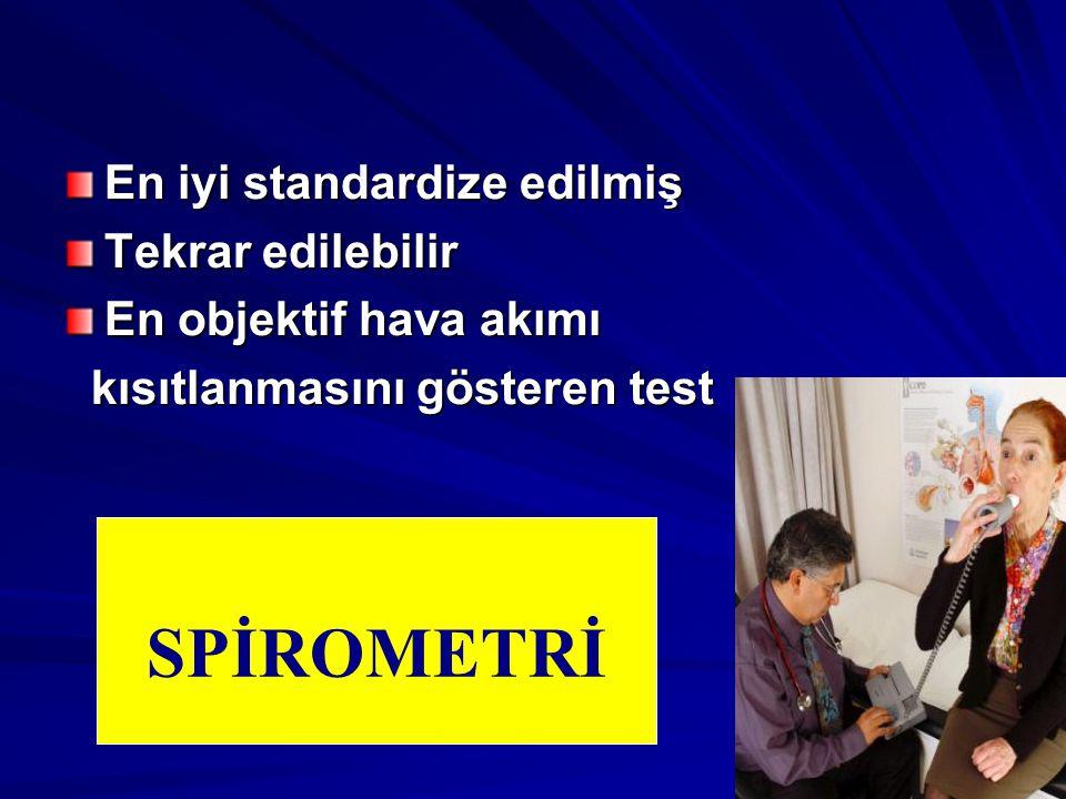 En iyi standardize edilmiş Tekrar edilebilir En objektif hava akımı kısıtlanmasını gösteren test kısıtlanmasını gösteren test SPİROMETRİ