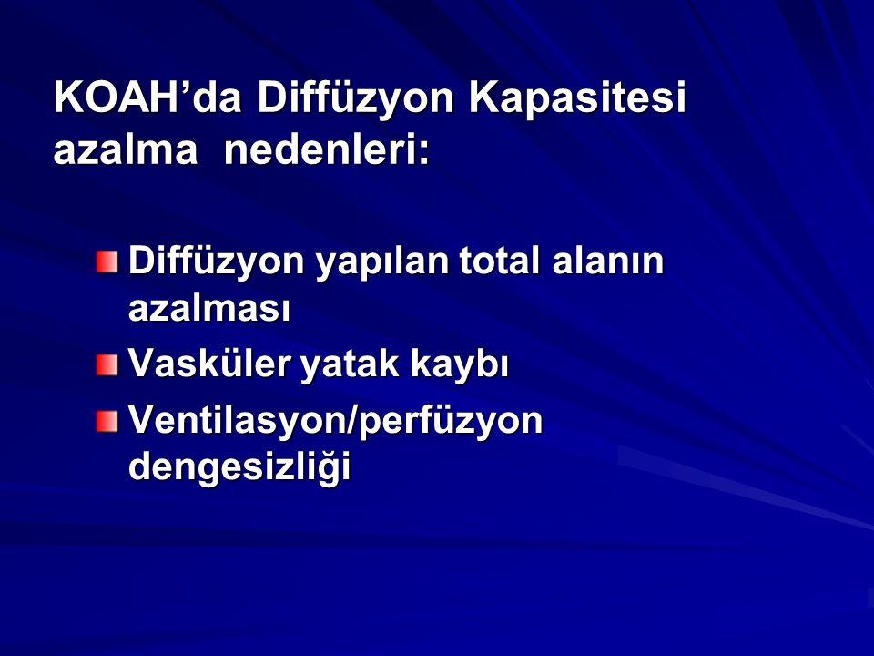 KOAH'da Diffüzyon Kapasitesi azalma nedenleri: Diffüzyon yapılan total alanın azalması Vasküler yatak kaybı Ventilasyon/perfüzyon dengesizliği