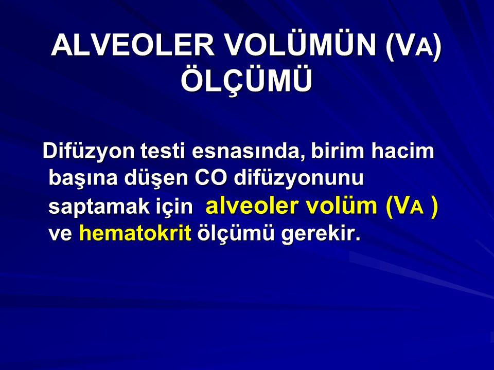 ALVEOLER VOLÜMÜN (V A ) ÖLÇÜMÜ Difüzyon testi esnasında, birim hacim başına düşen CO difüzyonunu saptamak için alveoler volüm (V A ) ve hematokrit ölç