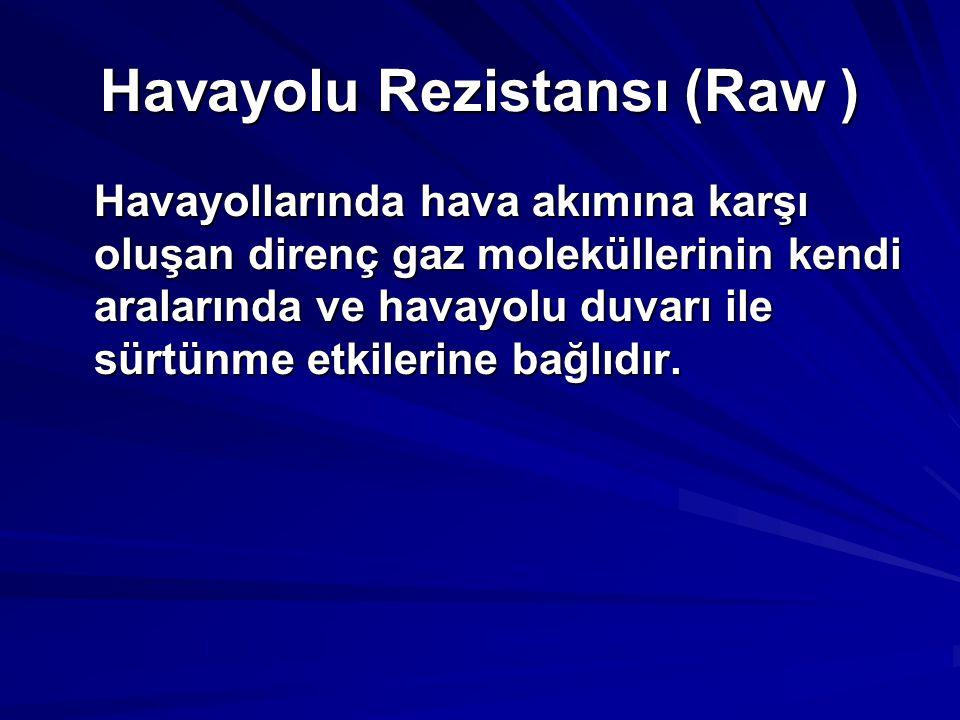 Havayolu Rezistansı (Raw ) Havayollarında hava akımına karşı oluşan direnç gaz moleküllerinin kendi aralarında ve havayolu duvarı ile sürtünme etkiler