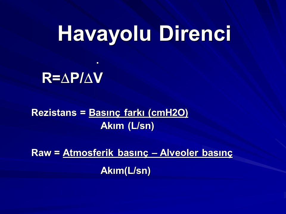 Havayolu Direnci. R=  P/  V R=  P/  V Rezistans = Basınç farkı (cmH2O) Rezistans = Basınç farkı (cmH2O) Akım (L/sn) Akım (L/sn) Raw = Atmosferik b