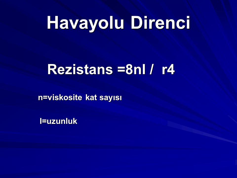 Havayolu Direnci Rezistans =8nl / r4 Rezistans =8nl / r4 n=viskosite kat sayısı I=uzunluk I=uzunluk