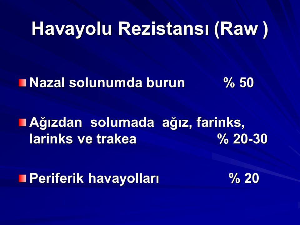 Havayolu Rezistansı (Raw ) Nazal solunumda burun % 50 Ağızdan solumada ağız, farinks, larinks ve trakea % 20-30 Periferik havayolları % 20