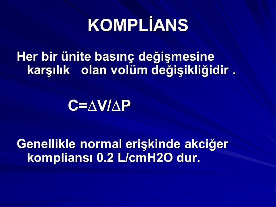 KOMPLİANS Her bir ünite basınç değişmesine karşılık olan volüm değişikliğidir. C=  V/  P C=  V/  P Genellikle normal erişkinde akciğer kompliansı